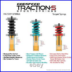 Godspeed Project Traction-S Lowering Springs For BMW 3 SERIES 2006-2011 E90/E92